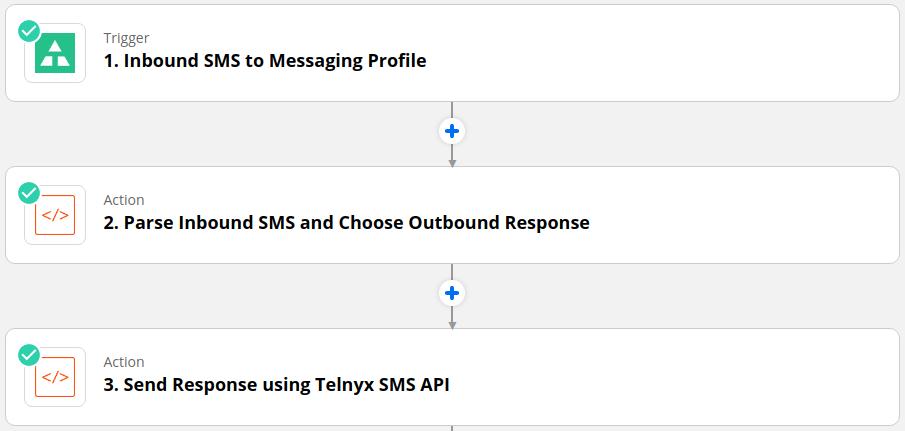 Marketo 2 way SMS using the Telnyx App in Zapier to respond to Inbound SMS