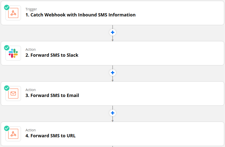 Forward SMS to Slack, Email, and URL using webhooks in Zapier